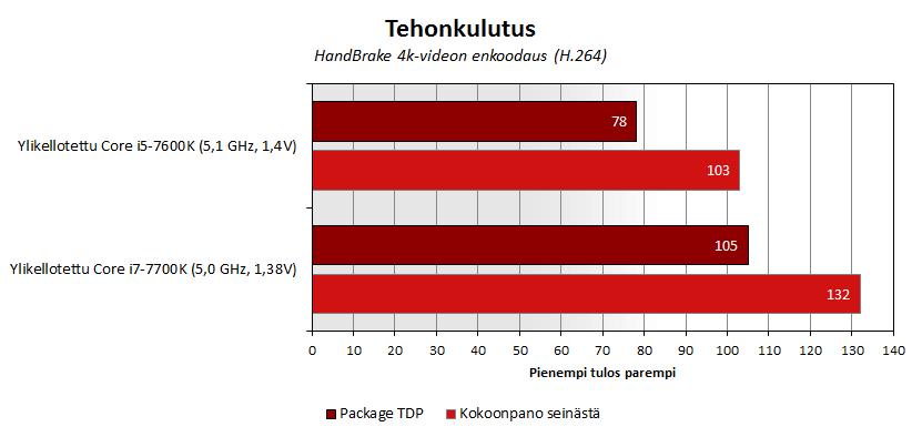 kl-oc-bench-teho2
