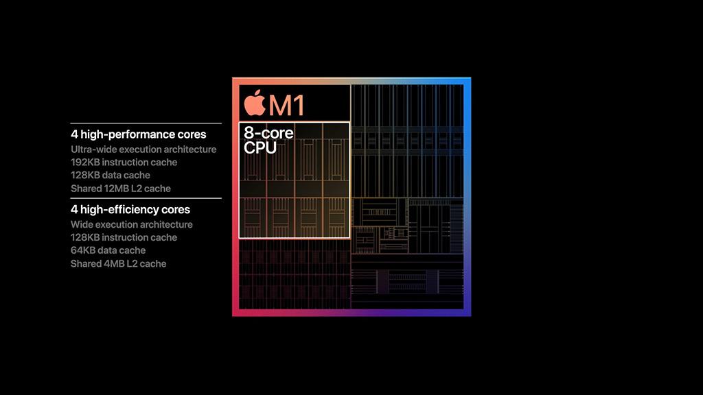 Virheellinen Mac